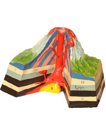 مدل آتشفشان